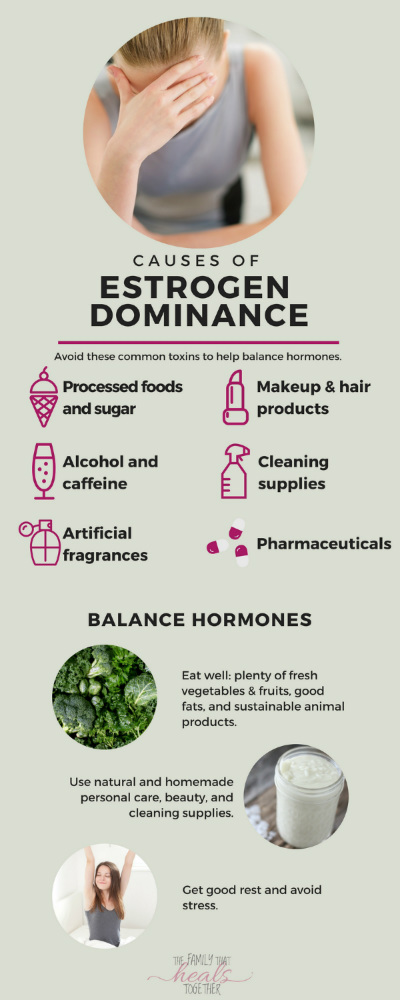 Do You Have Estrogen Dominance? Signs, Symptoms, & Causes of This Common Hormonal Imbalance | The Family That Heals Together